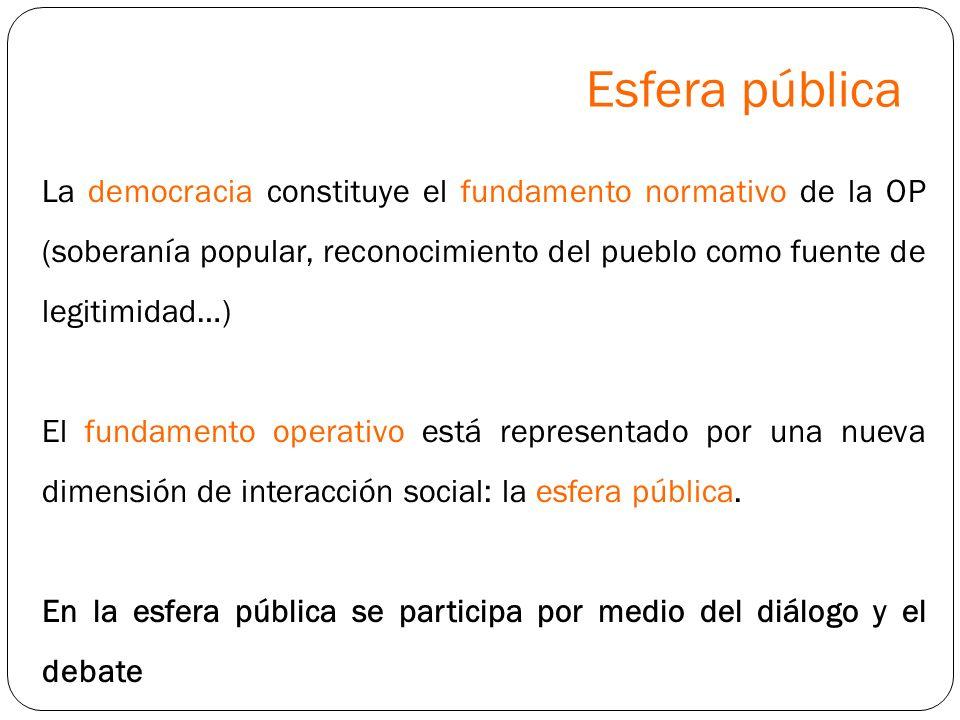 Esfera pública La democracia constituye el fundamento normativo de la OP (soberanía popular, reconocimiento del pueblo como fuente de legitimidad…)