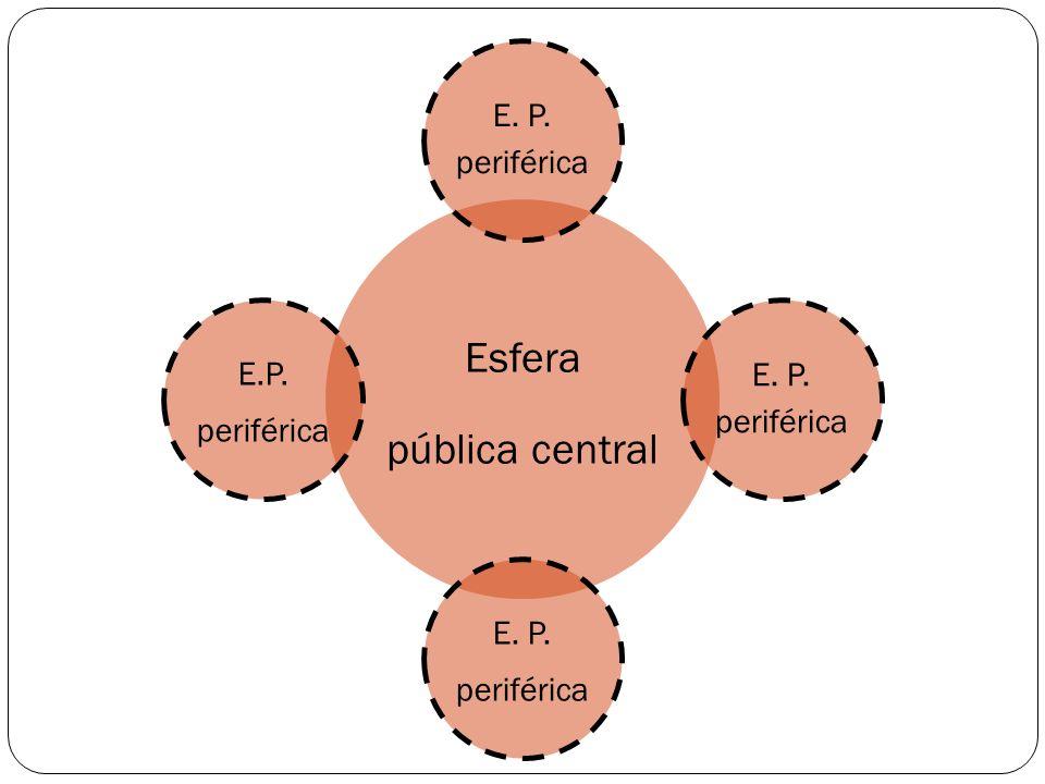 Esfera pública central periférica E. P. E. P. periférica