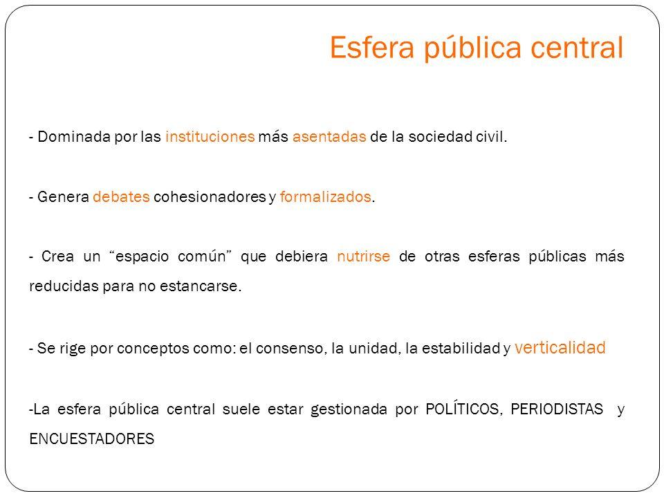Esfera pública central
