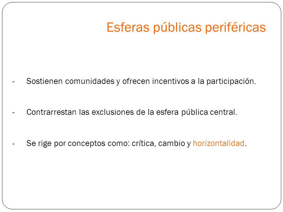 Esferas públicas periféricas