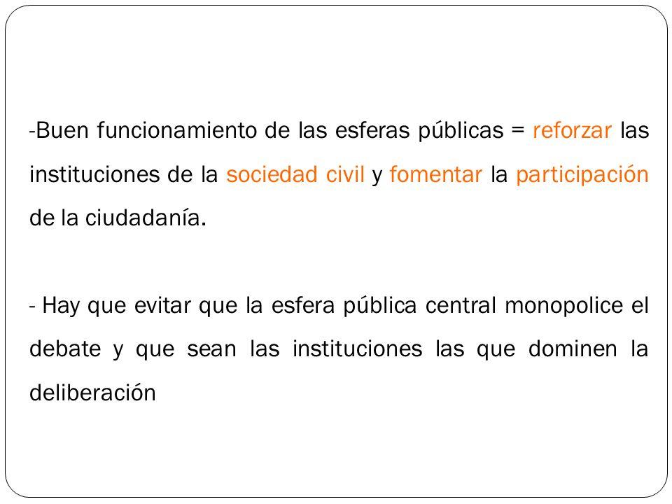 Buen funcionamiento de las esferas públicas = reforzar las instituciones de la sociedad civil y fomentar la participación de la ciudadanía.