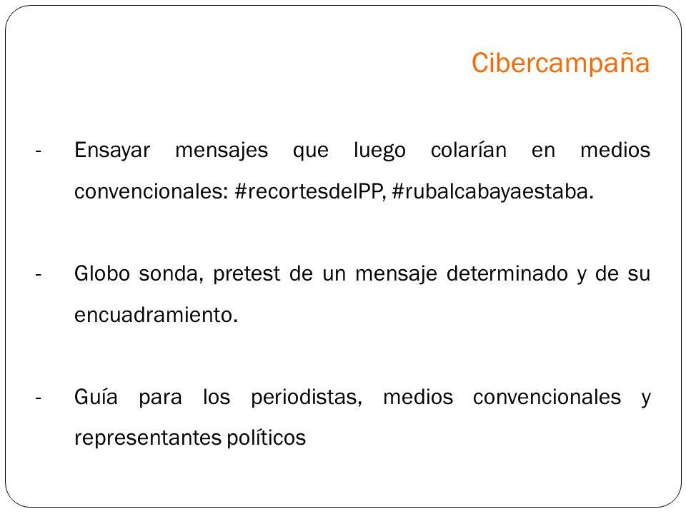 CibercampañaEnsayar mensajes que luego colarían en medios convencionales: #recortesdelPP, #rubalcabayaestaba.