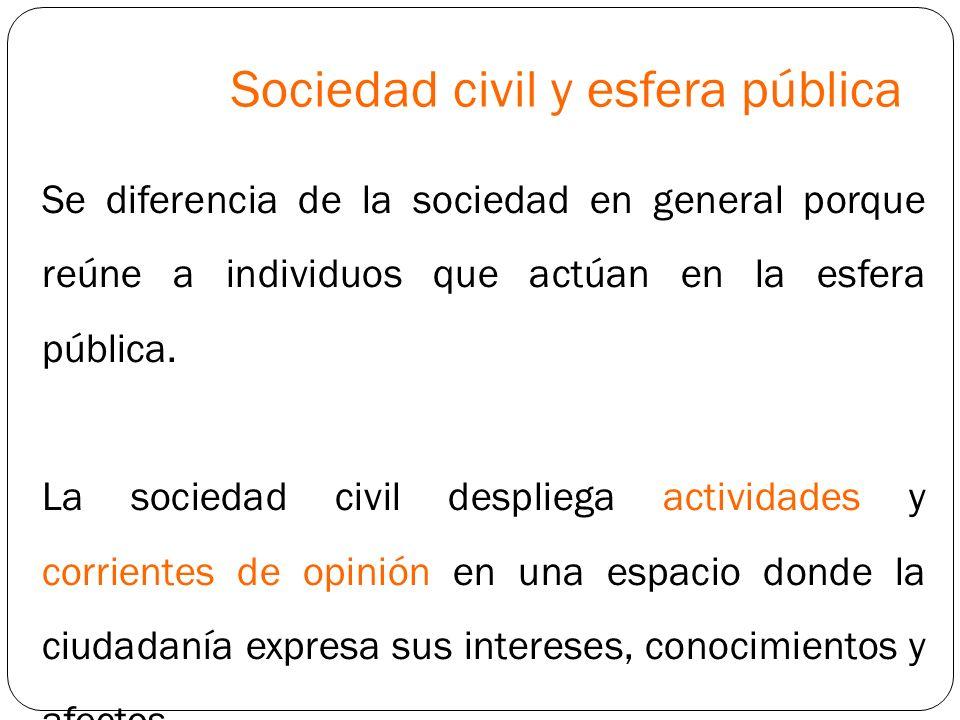Sociedad civil y esfera pública