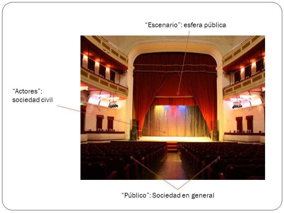Escenario : esfera pública