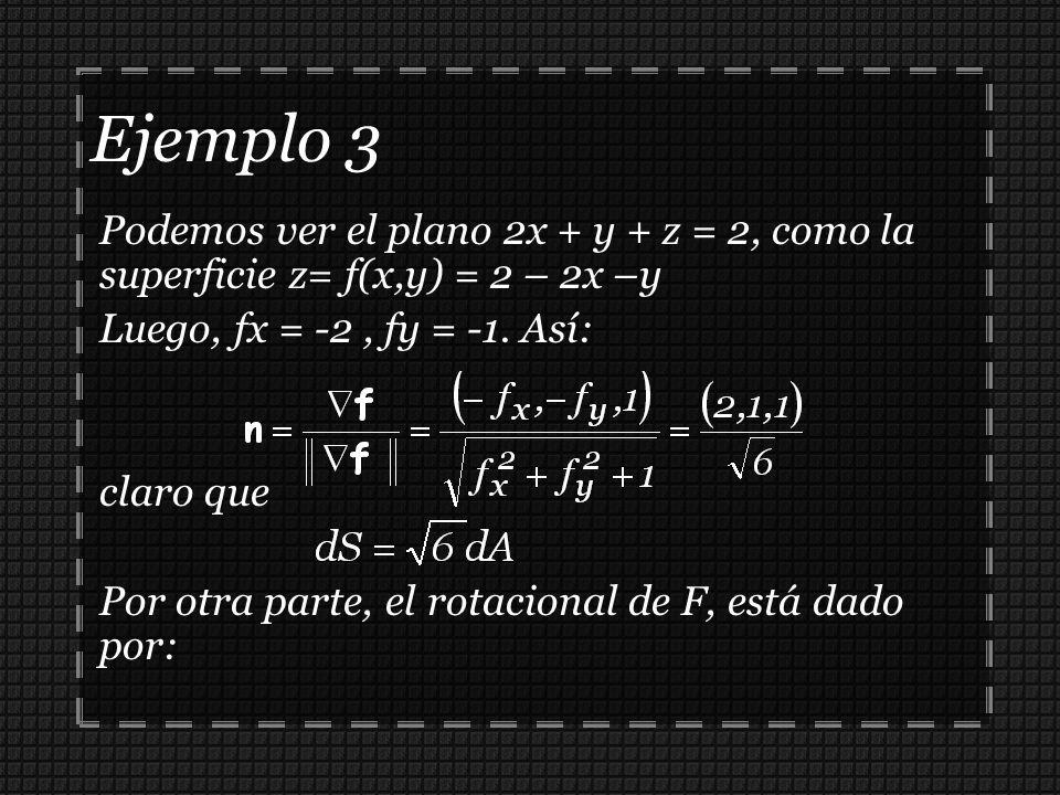 Ejemplo 3 Podemos ver el plano 2x + y + z = 2, como la superficie z= f(x,y) = 2 – 2x –y. Luego, fx = -2 , fy = -1. Así: