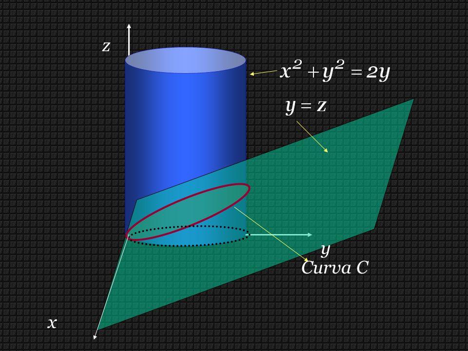 z y Curva C x