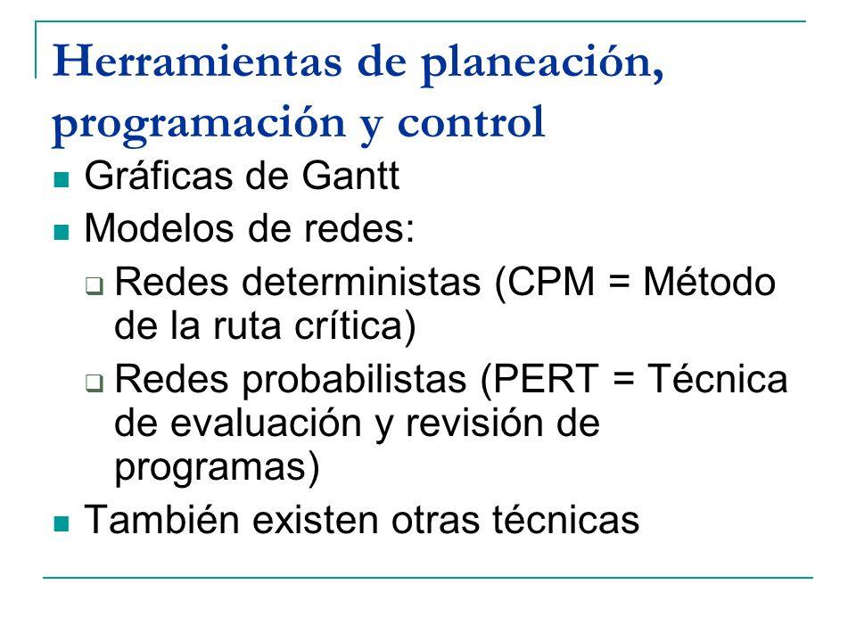 Herramientas de planeación, programación y control
