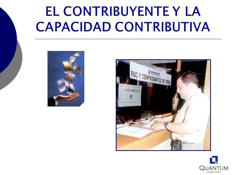 EL CONTRIBUYENTE Y LA CAPACIDAD CONTRIBUTIVA