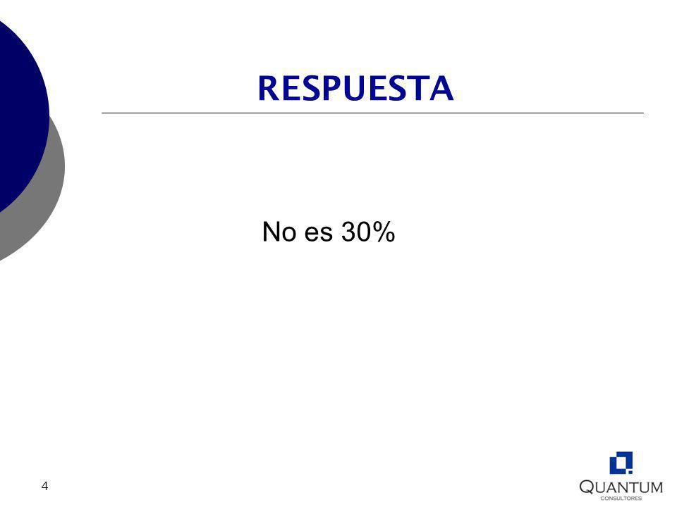 RESPUESTA No es 30%