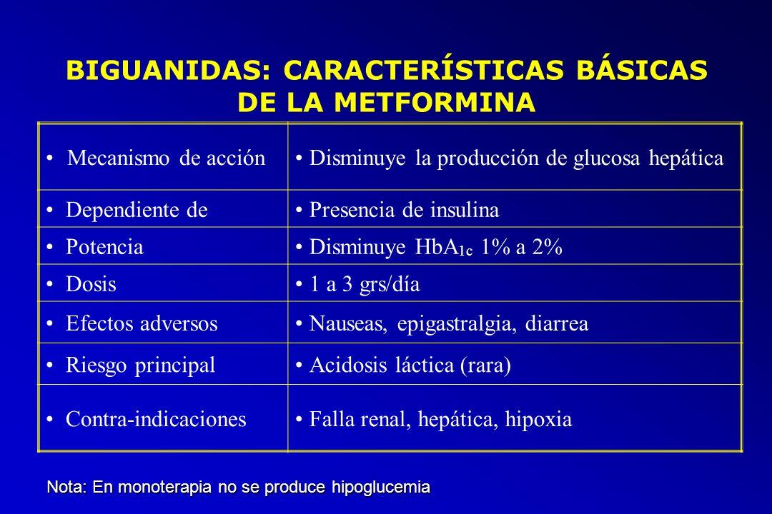 DIABETES TIPO 2 DIAGNOSTICO Y TRATAMIENTO - ppt descargar