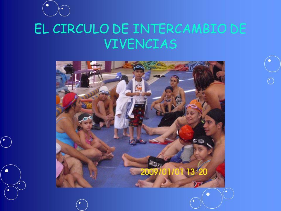 EL CIRCULO DE INTERCAMBIO DE VIVENCIAS