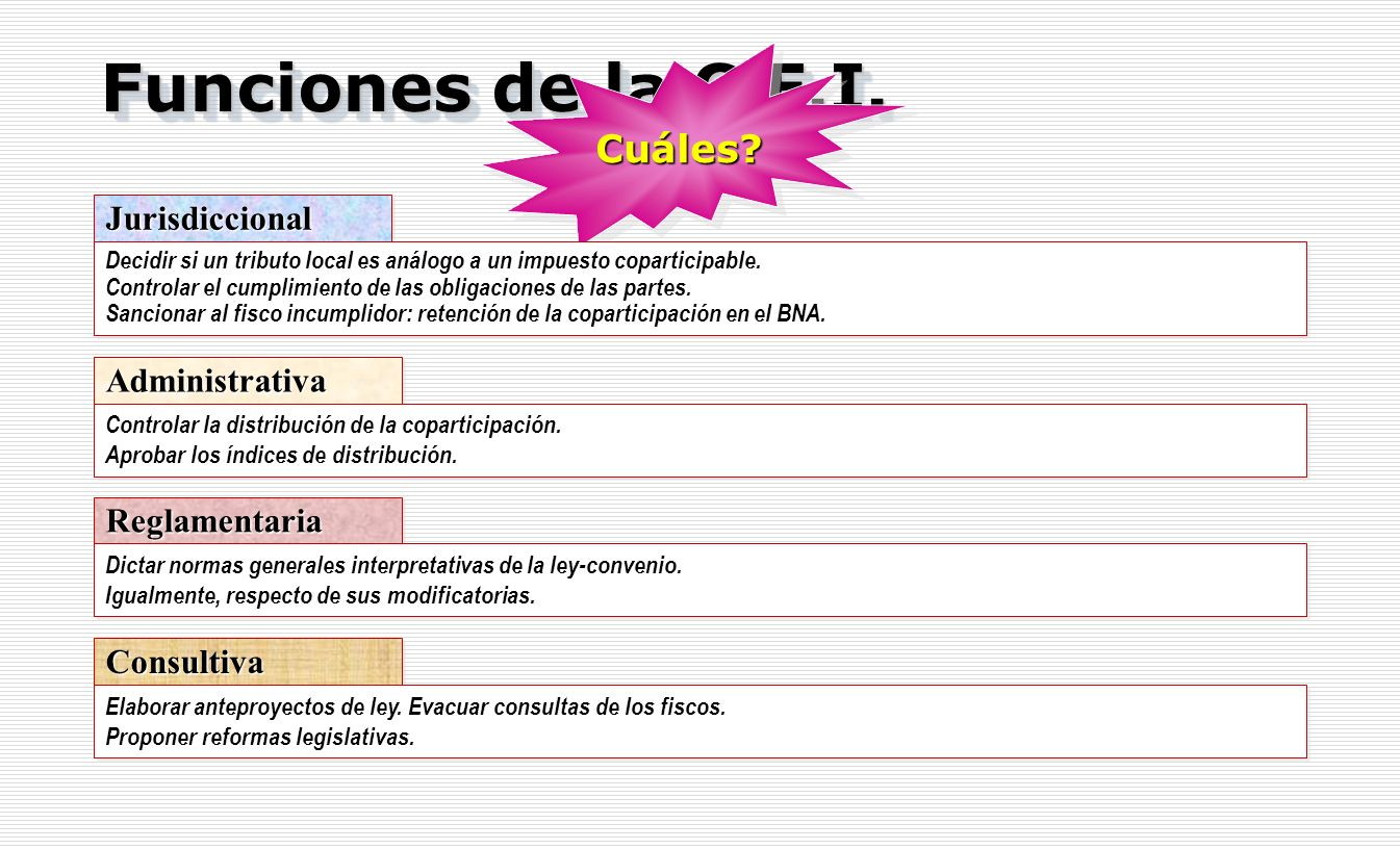 Funciones de la C.F.I. Cuáles Jurisdiccional Administrativa