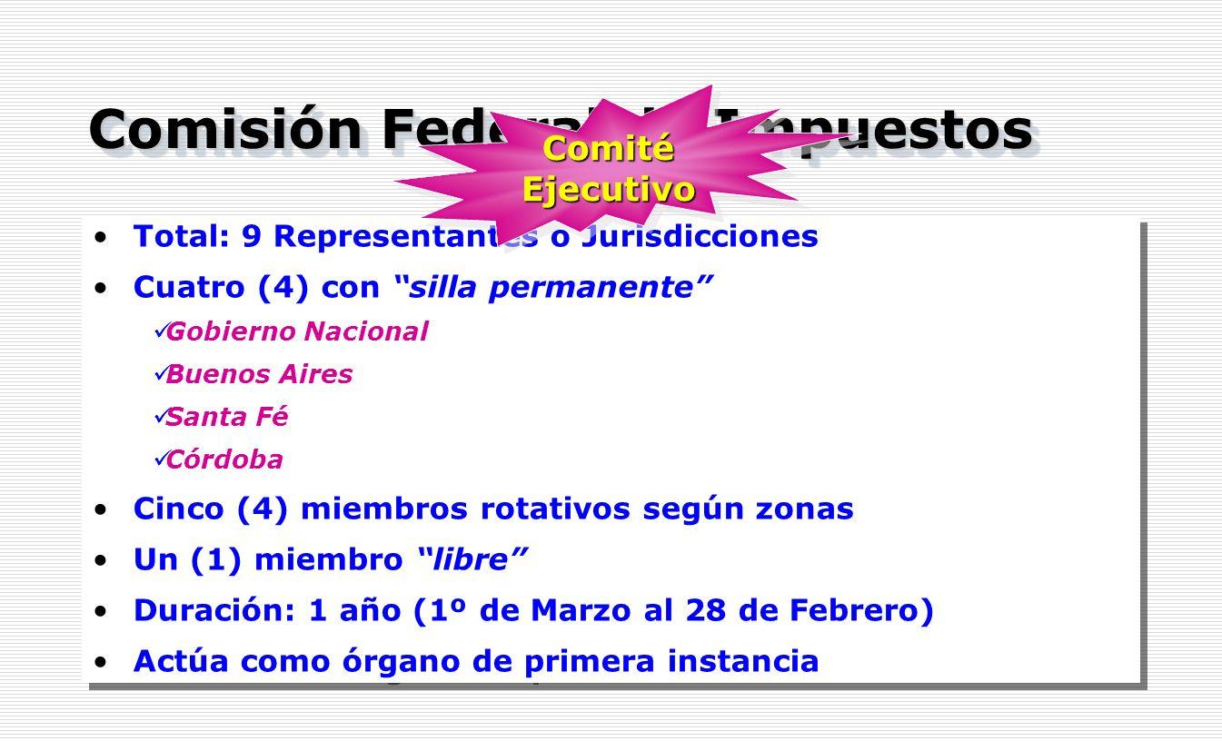 Comisión Federal de Impuestos