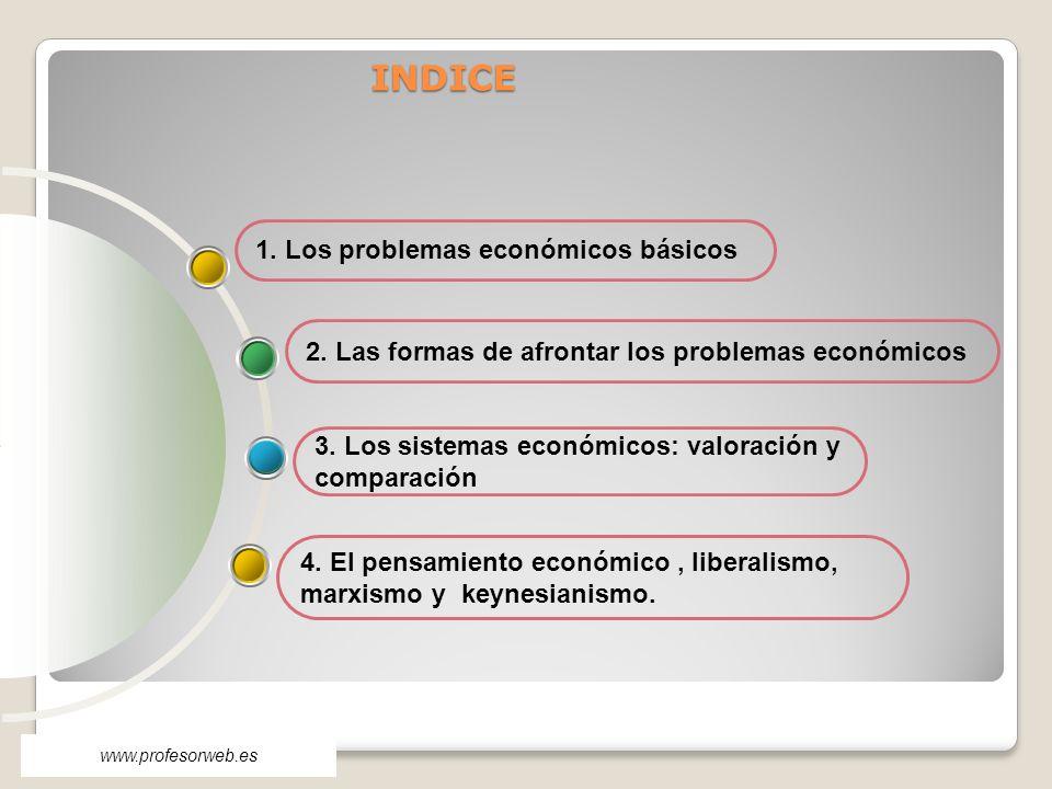 INDICE 1. Los problemas económicos básicos