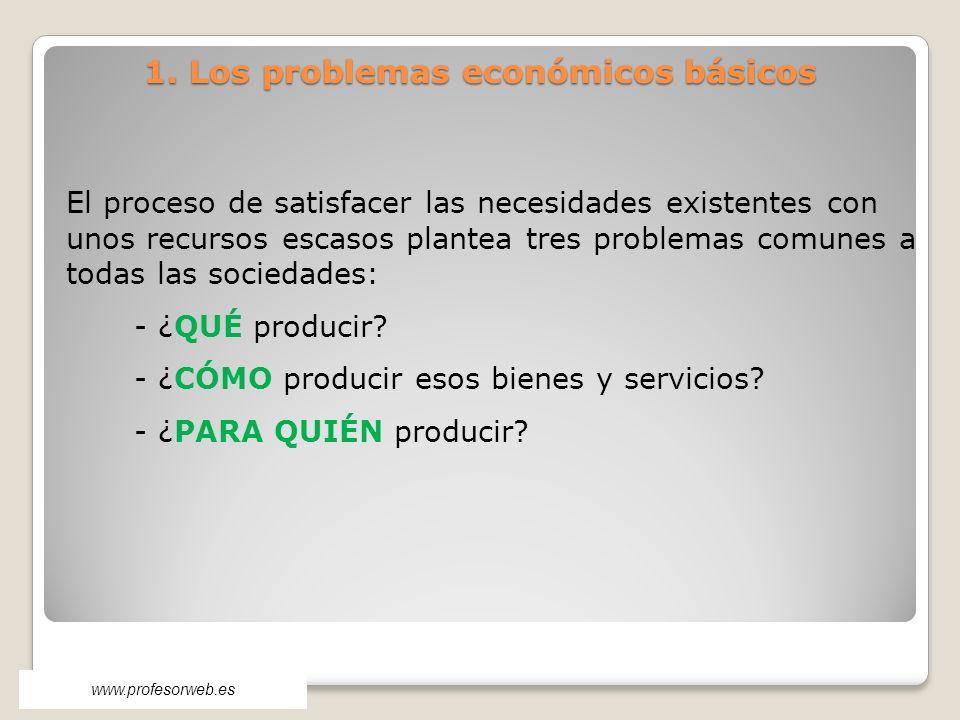 1. Los problemas económicos básicos