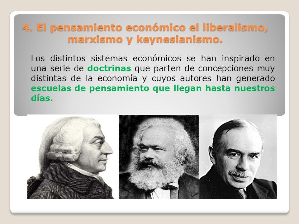4. El pensamiento económico el liberalismo, marxismo y keynesianismo.
