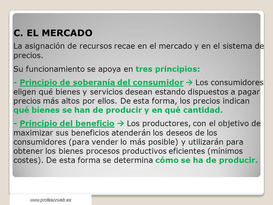 C. EL MERCADO La asignación de recursos recae en el mercado y en el sistema de precios. Su funcionamiento se apoya en tres principios: