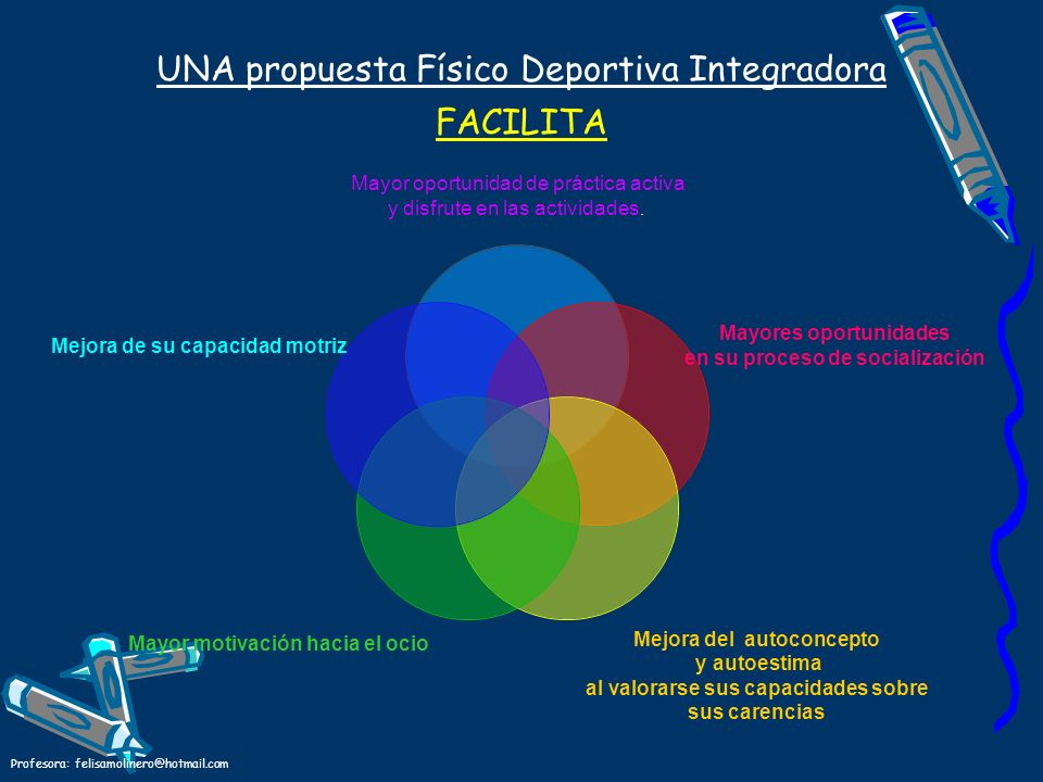 UNA propuesta Físico Deportiva Integradora FACILITA