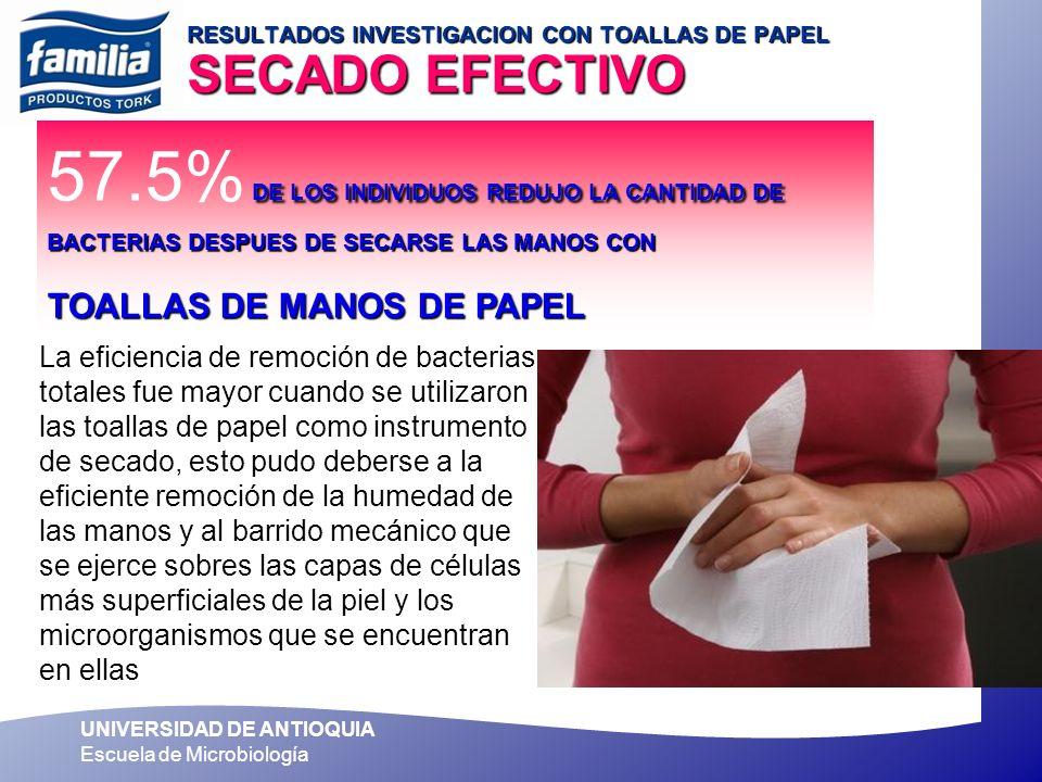 RESULTADOS INVESTIGACION CON TOALLAS DE PAPEL SECADO EFECTIVO