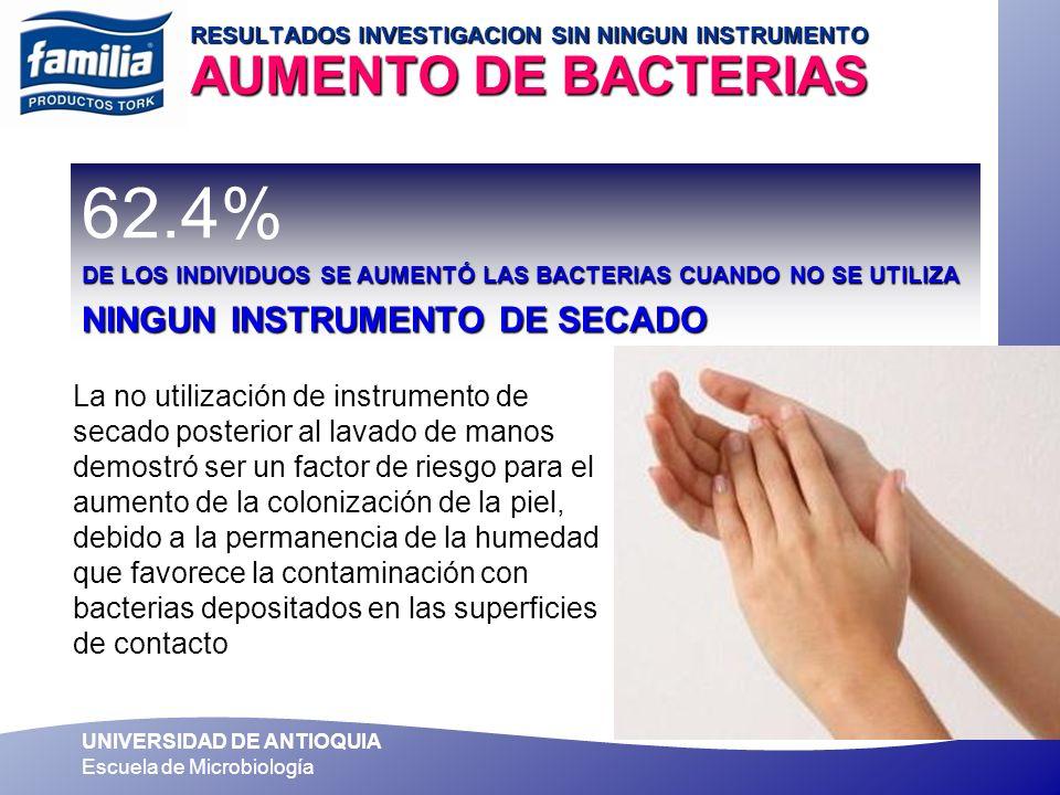 RESULTADOS INVESTIGACION SIN NINGUN INSTRUMENTO AUMENTO DE BACTERIAS