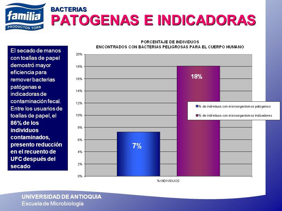 BACTERIAS PATOGENAS E INDICADORAS