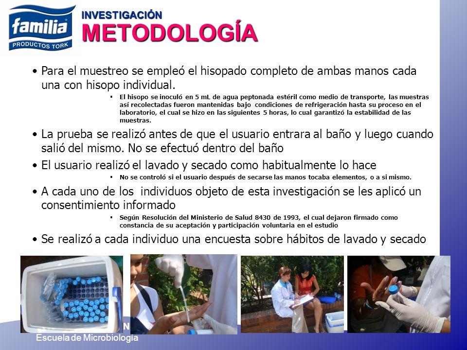 INVESTIGACIÓN METODOLOGÍA