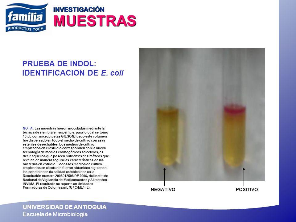 PRUEBA DE INDOL: IDENTIFICACION DE E. coli