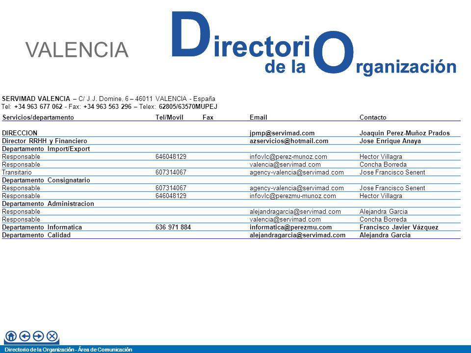VALENCIA SERVIMAD VALENCIA – C/ J.J. Domine, 6 – 46011 VALENCIA - España. Tel: +34 963 677 062 - Fax: +34 963 563 296 – Telex: 62805/63570MUPEJ.