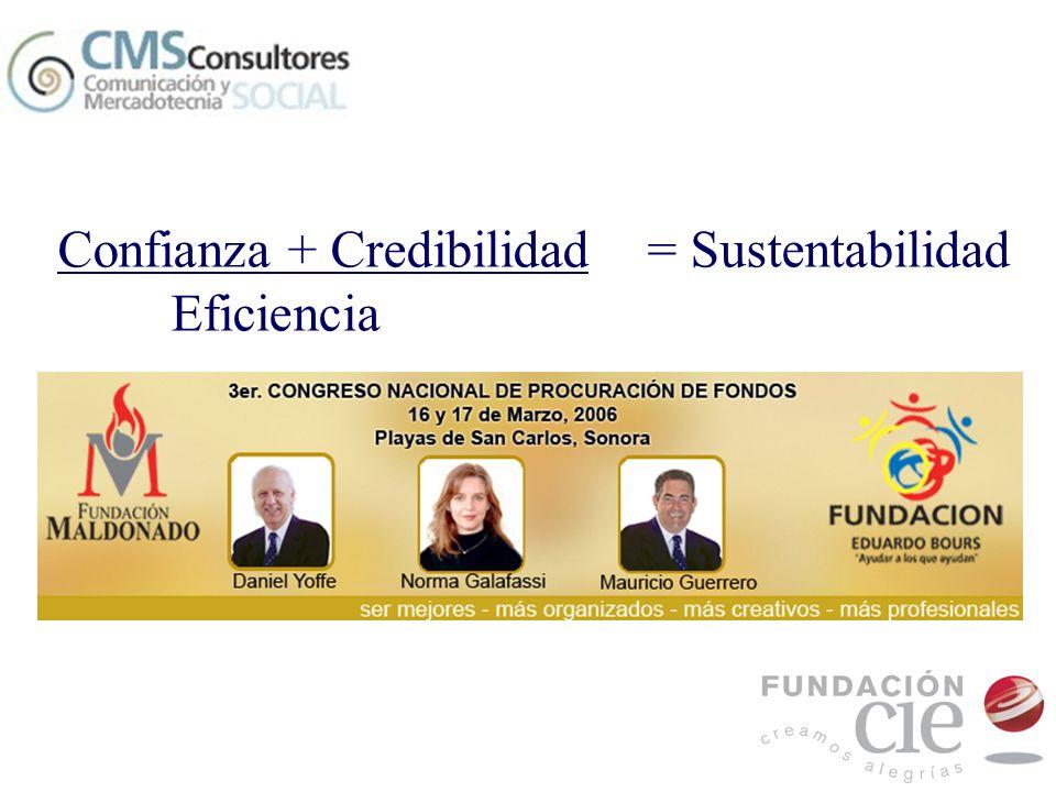 Confianza + Credibilidad = Sustentabilidad