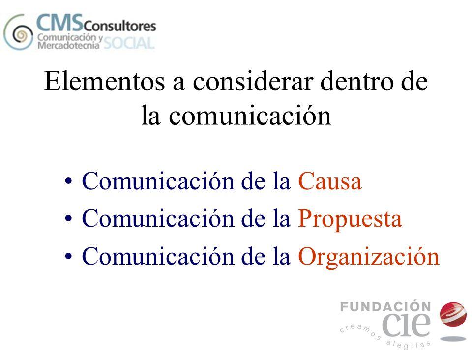 Elementos a considerar dentro de la comunicación