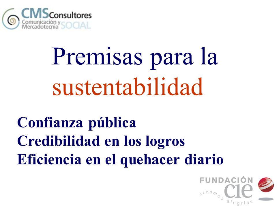 Premisas para la sustentabilidad
