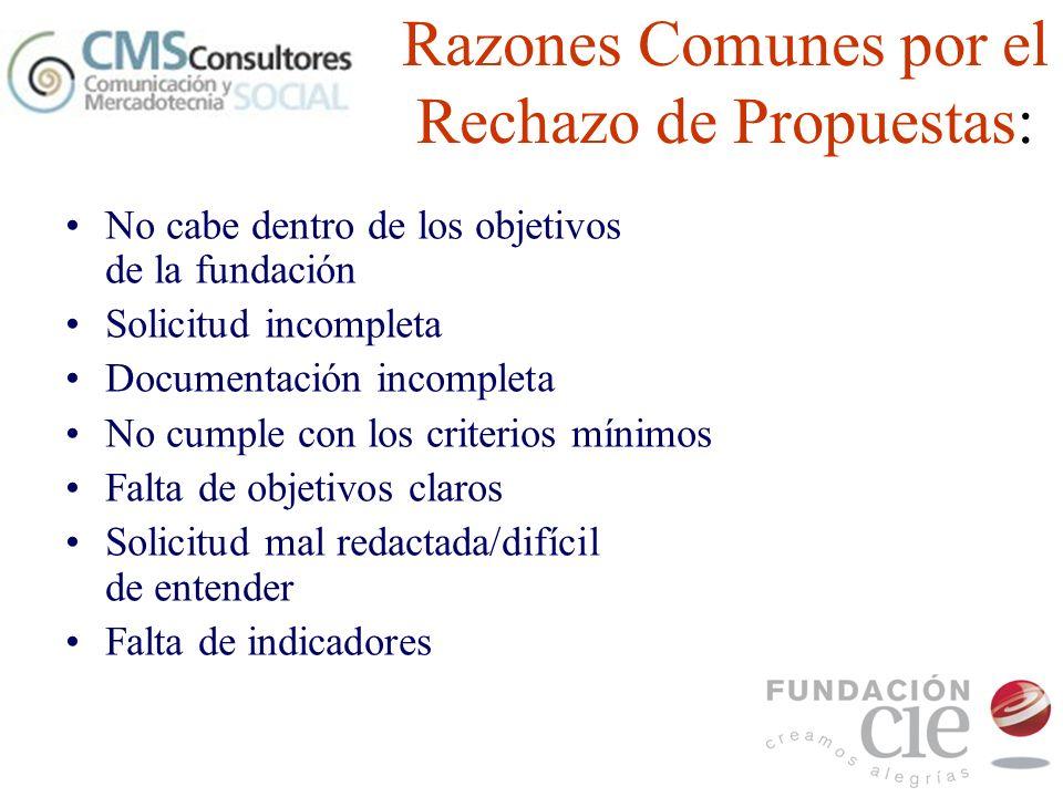 Razones Comunes por el Rechazo de Propuestas: