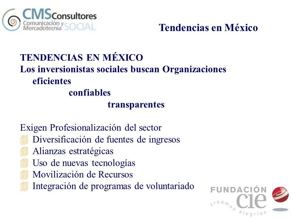 Tendencias en México TENDENCIAS EN MÉXICO