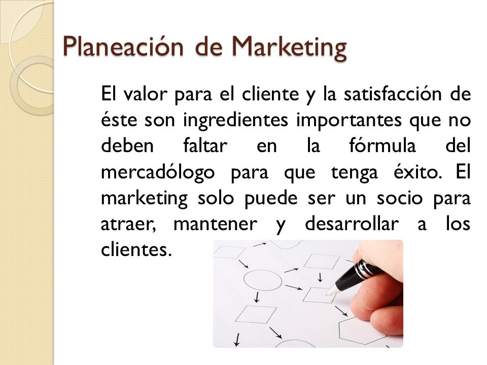 Planeación de Marketing