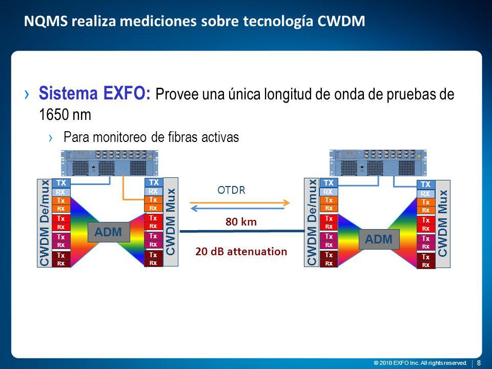 NQMS realiza mediciones sobre tecnología CWDM