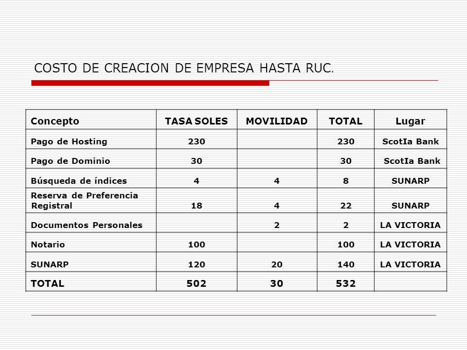 COSTO DE CREACION DE EMPRESA HASTA RUC.