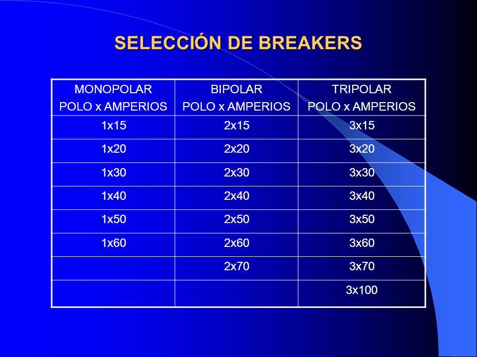 SELECCIÓN DE BREAKERS MONOPOLAR POLO x AMPERIOS BIPOLAR TRIPOLAR 1x15