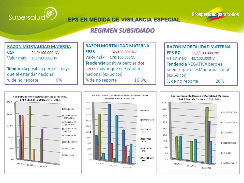 EPS EN MEDIDA DE VIGILANCIA ESPECIAL