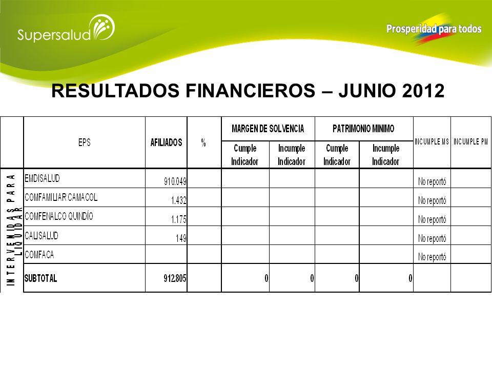 RESULTADOS FINANCIEROS – JUNIO 2012