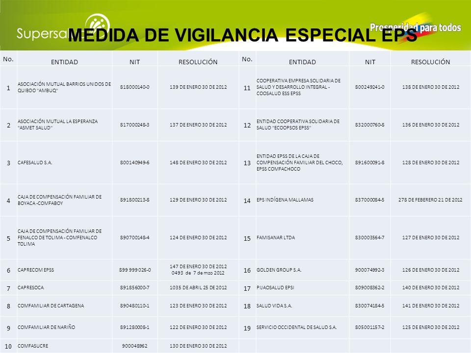 MEDIDA DE VIGILANCIA ESPECIAL EPS