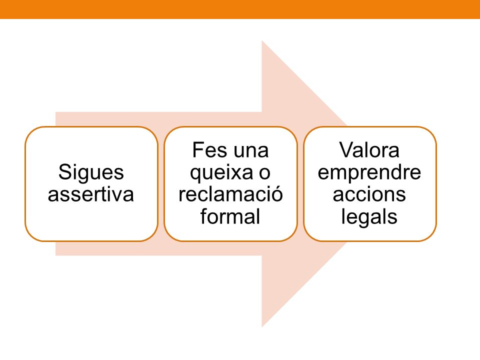 Fes una queixa o reclamació formal Valora emprendre accions legals