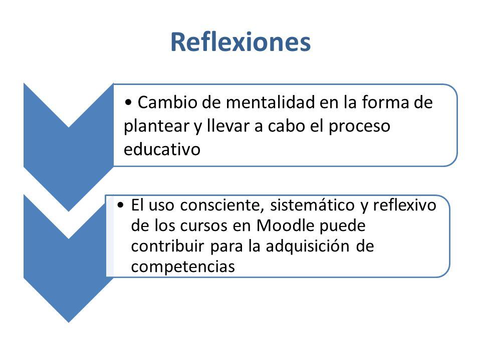 ReflexionesCambio de mentalidad en la forma de plantear y llevar a cabo el proceso educativo.