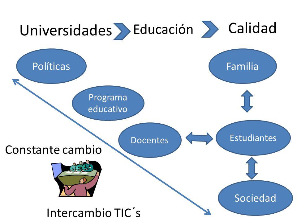 Calidad Universidades Educación Constante cambio Intercambio TIC´s