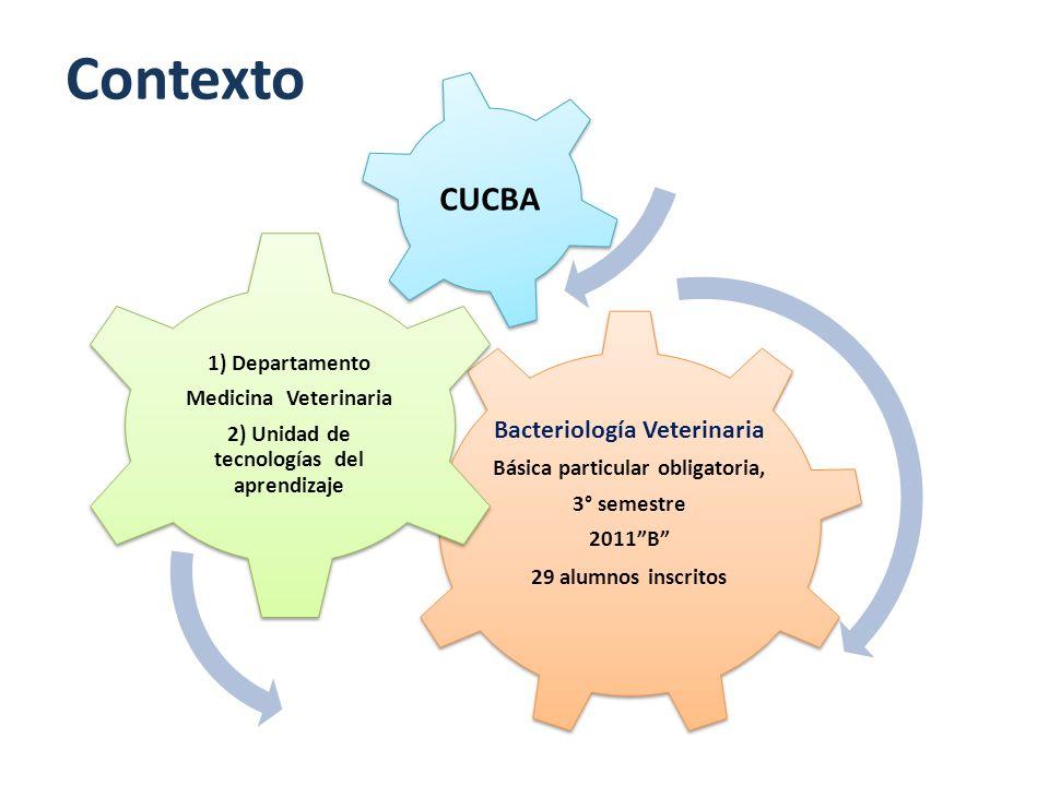 Contexto CUCBA Bacteriología Veterinaria 1) Departamento