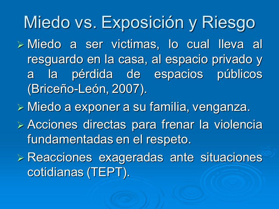 Miedo vs. Exposición y Riesgo