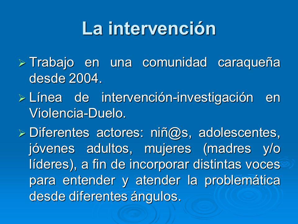 La intervención Trabajo en una comunidad caraqueña desde 2004.