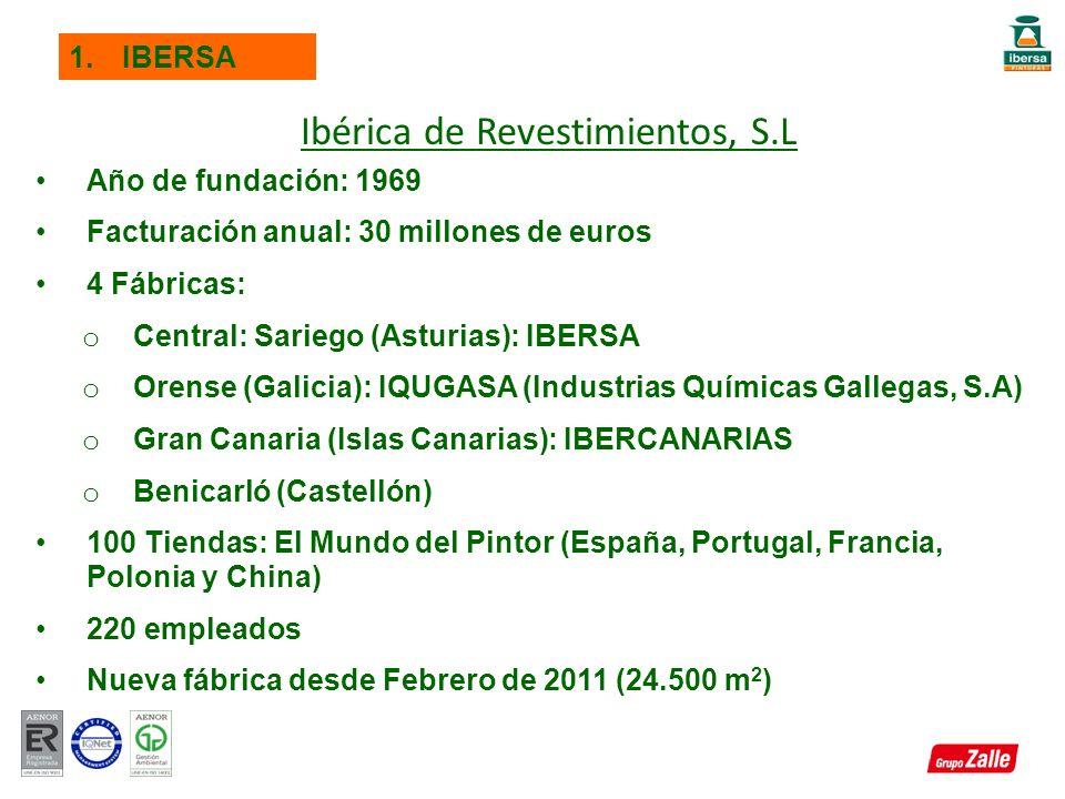 Ibérica de Revestimientos, S.L