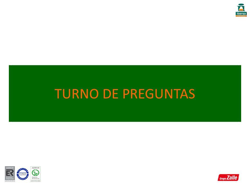 TURNO DE PREGUNTAS
