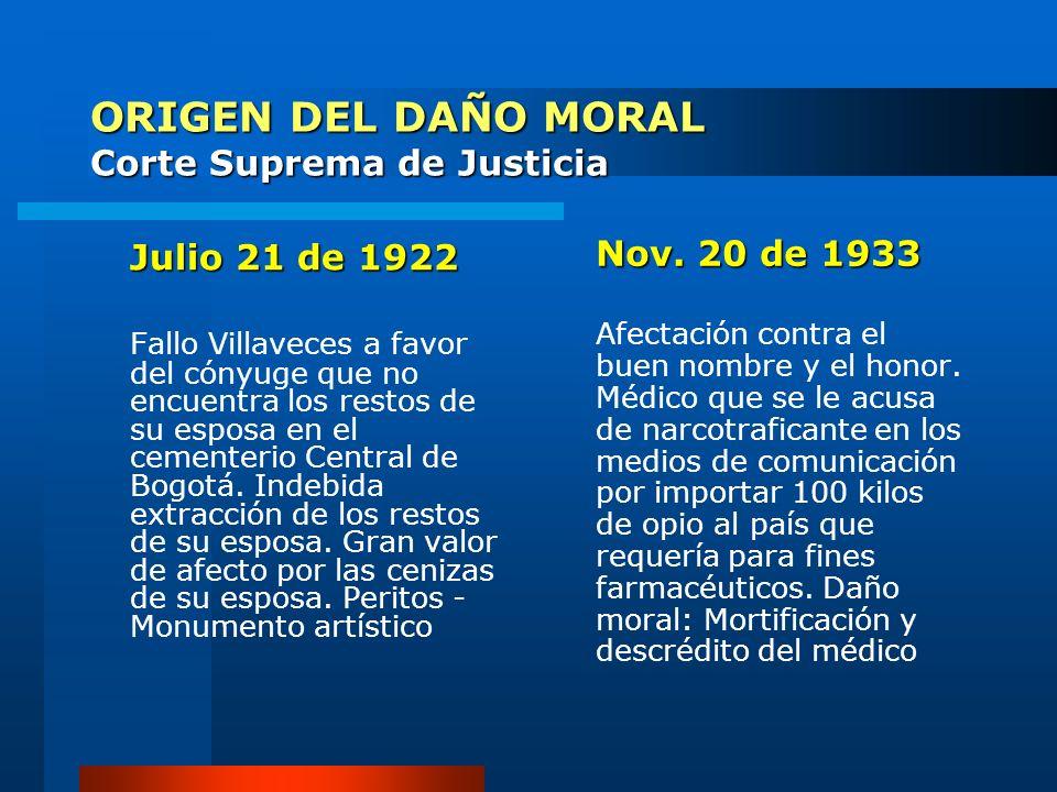 ORIGEN DEL DAÑO MORAL Corte Suprema de Justicia
