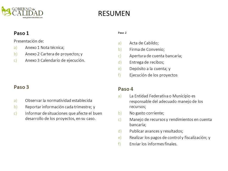 RESUMEN Paso 1 Paso 3 Paso 4 Presentación de: Acta de Cabildo;